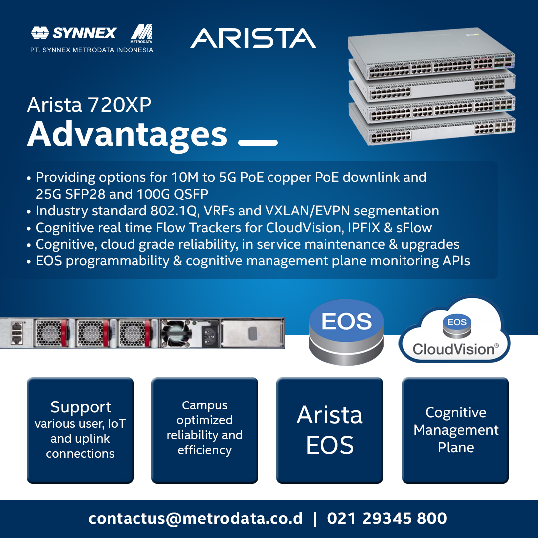 https://www.synnexmetrodata.com/wp-content/uploads/2020/08/Arista-720XP.jpg
