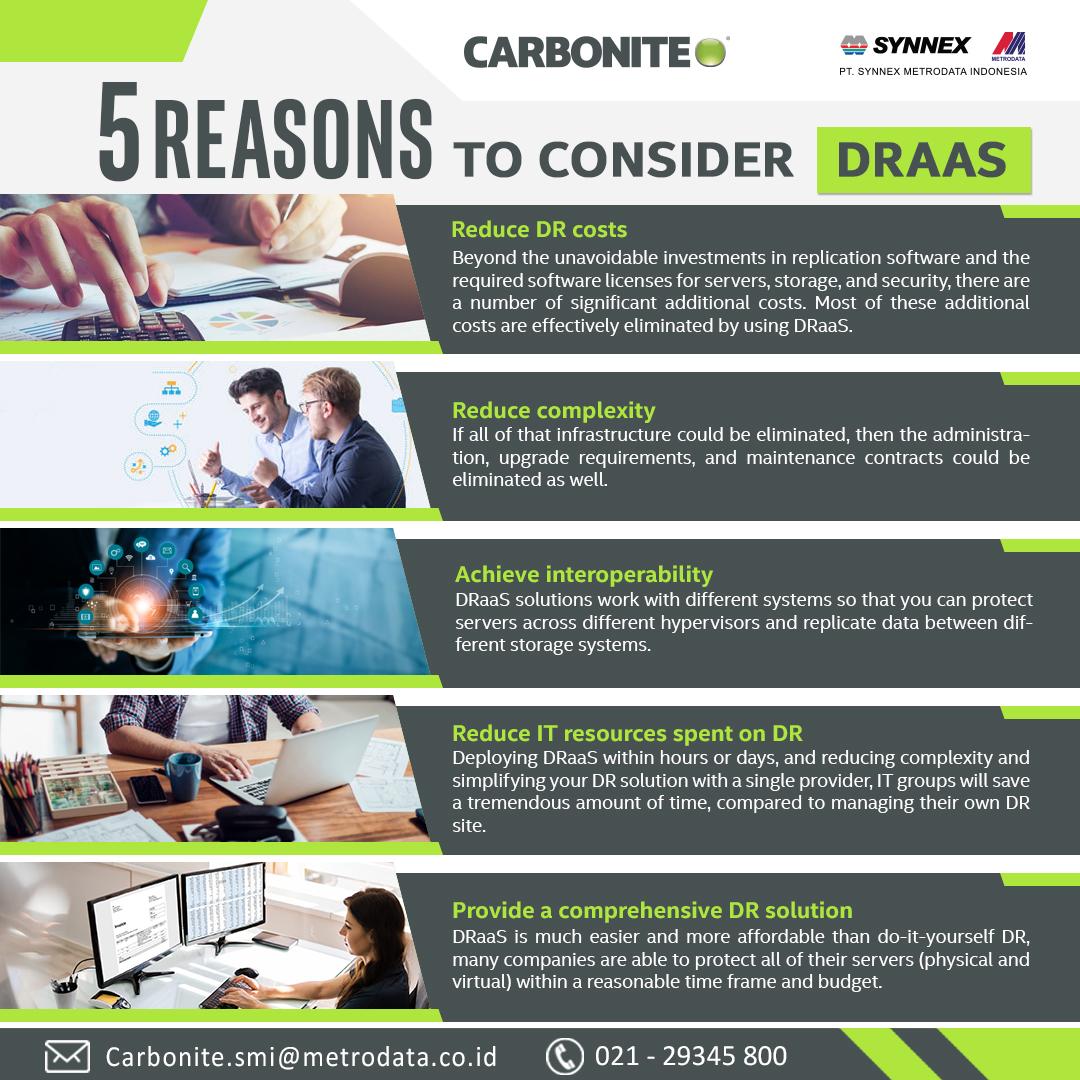 Carbonite DRaaS 2