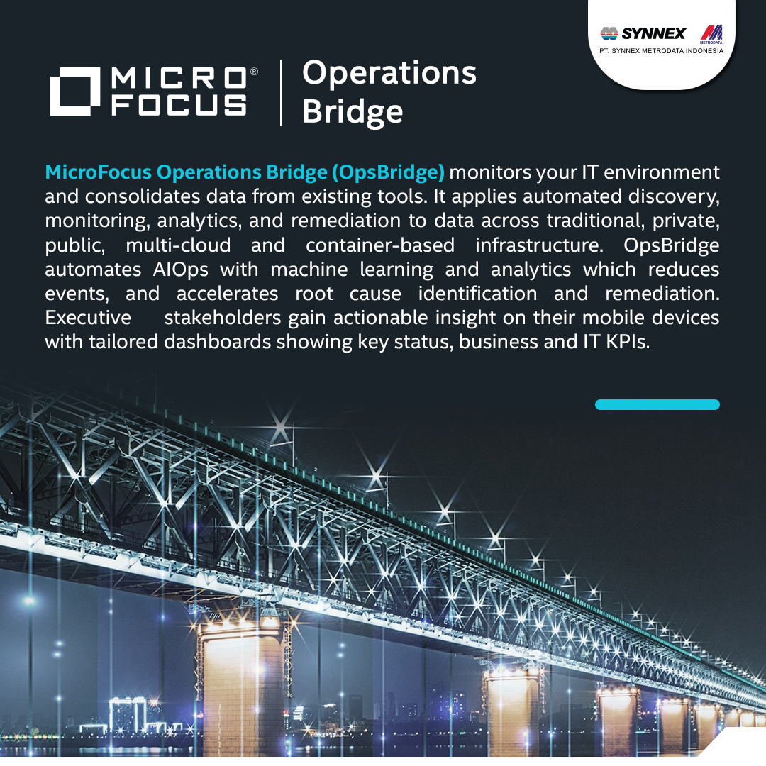 Micro Focus OpsBridge