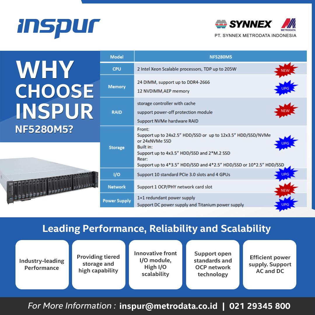 https://www.synnexmetrodata.com/wp-content/uploads/2020/08/IG-Inspur-2.jpg