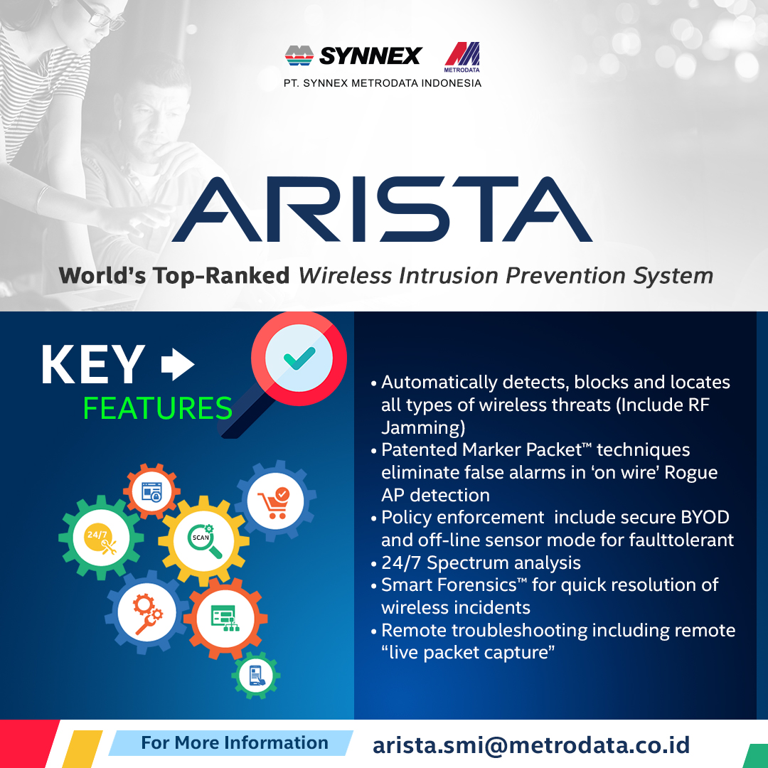 Arista Intrusion System