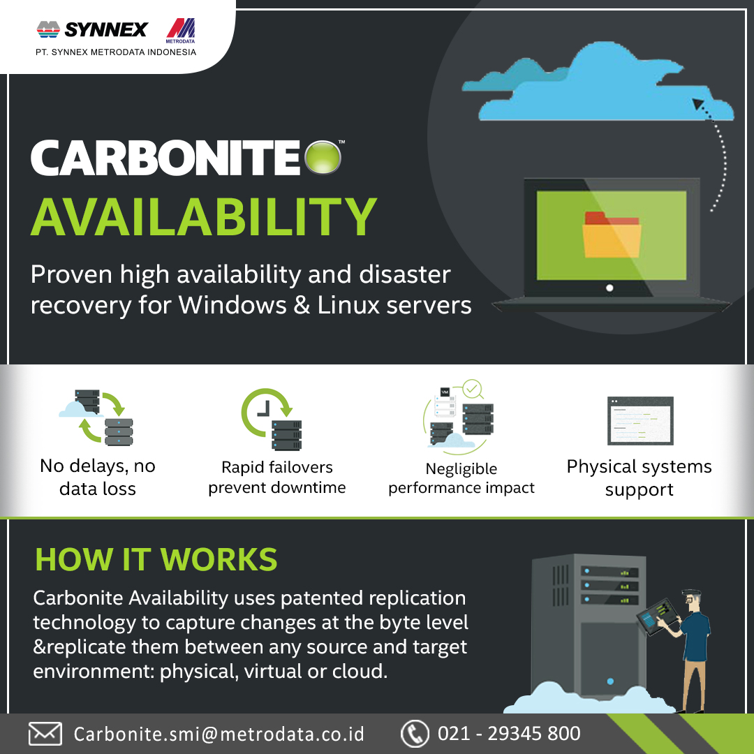 https://www.synnexmetrodata.com/wp-content/uploads/2020/09/Carbonite-availability.jpg