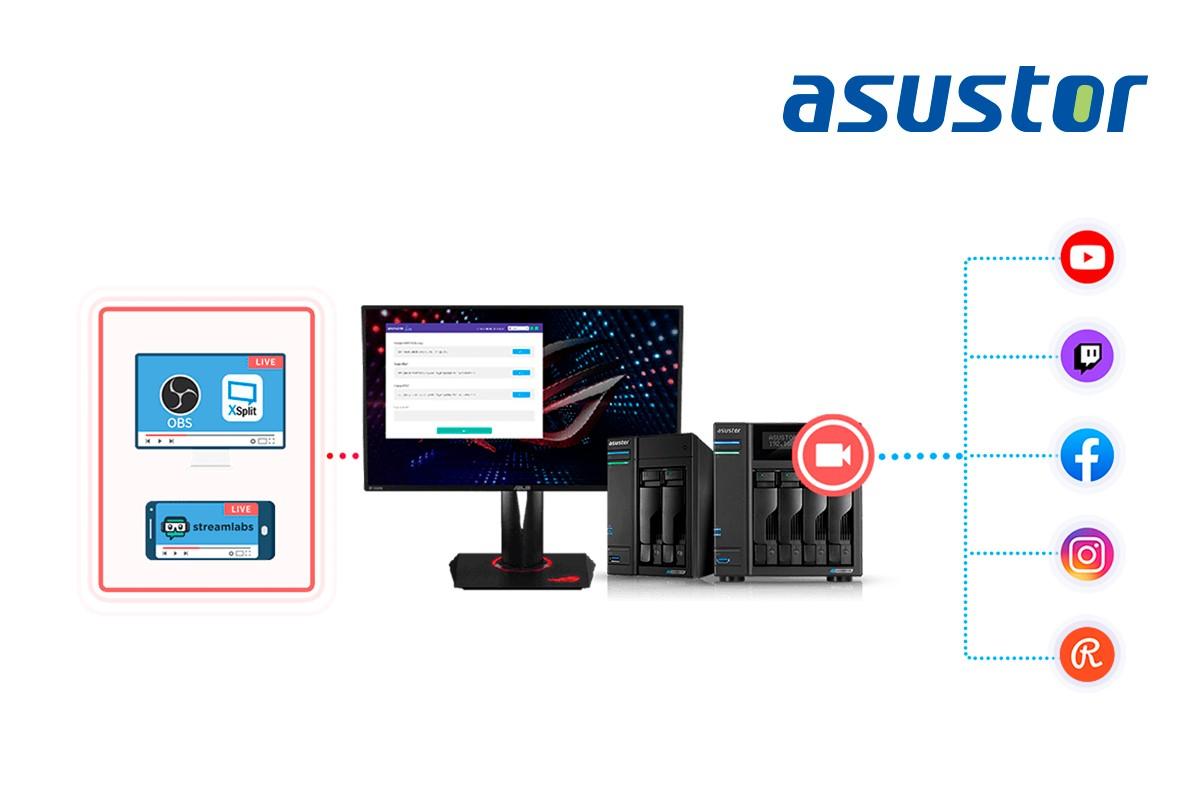 https://www.synnexmetrodata.com/wp-content/uploads/2020/09/asustor-live.jpg