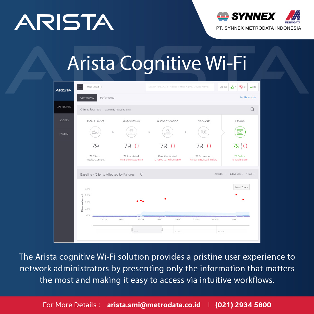 https://www.synnexmetrodata.com/wp-content/uploads/2020/10/EDM-Arista-19-Okt.jpg
