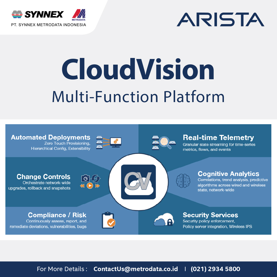 https://www.synnexmetrodata.com/wp-content/uploads/2020/10/EDM-Arrista-CloudVision-1080-x-1080-pixel.jpg