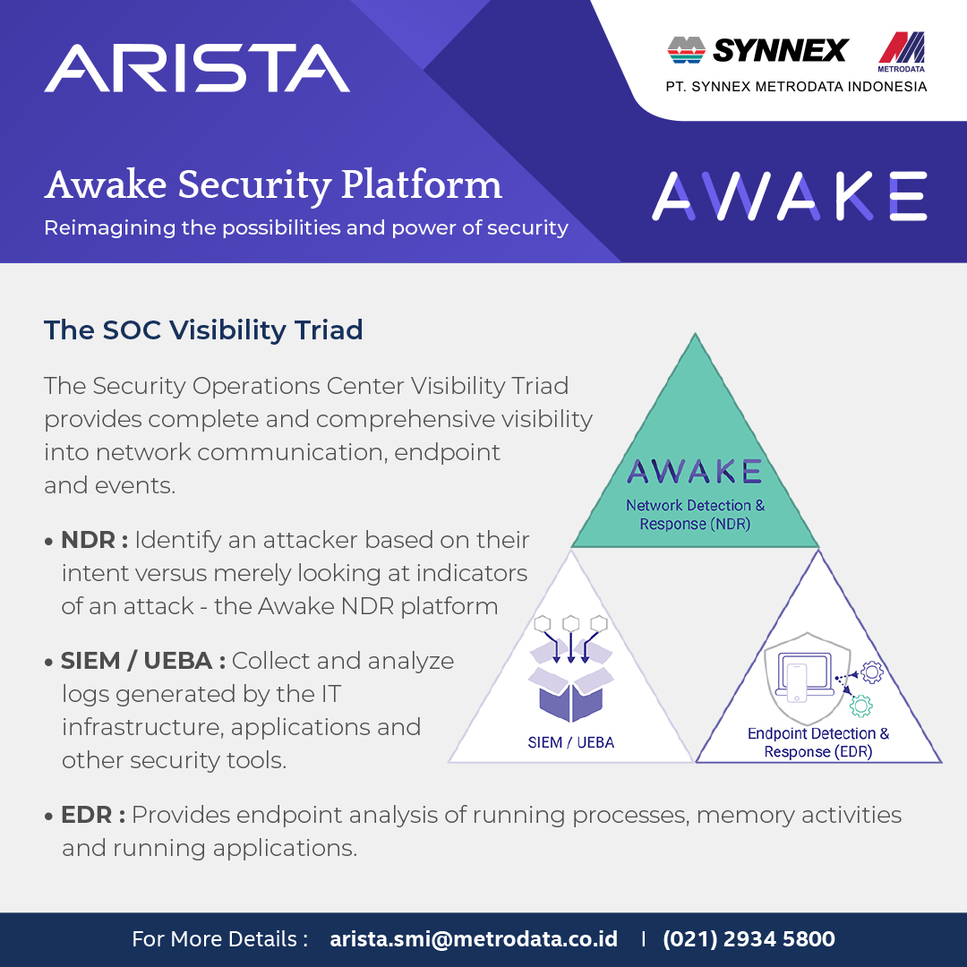 https://www.synnexmetrodata.com/wp-content/uploads/2020/11/Arista-Awake-Security-Platform-The-SOC-Visibility-Triad.jpg