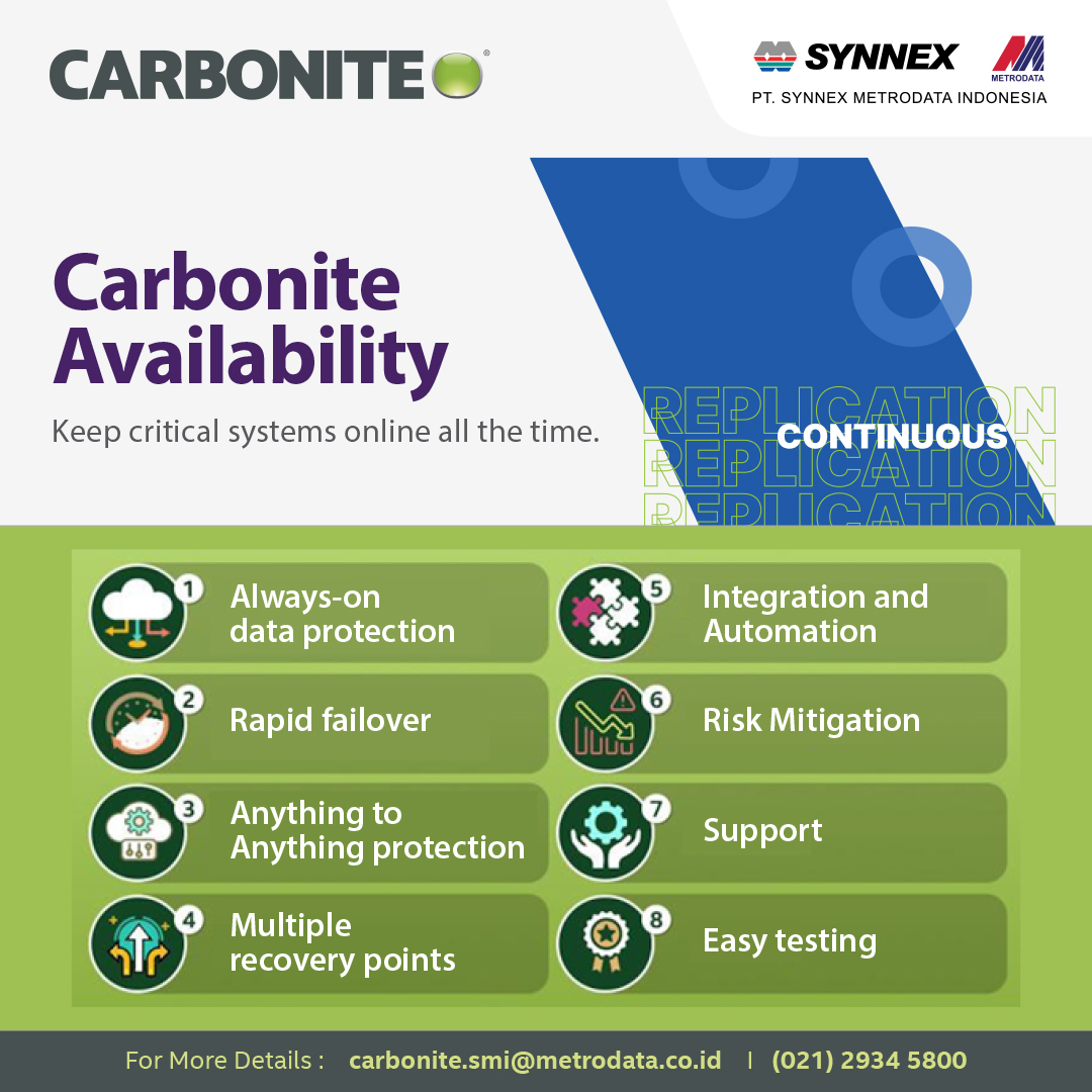 https://www.synnexmetrodata.com/wp-content/uploads/2020/11/Carbonite-Availability-2.jpg