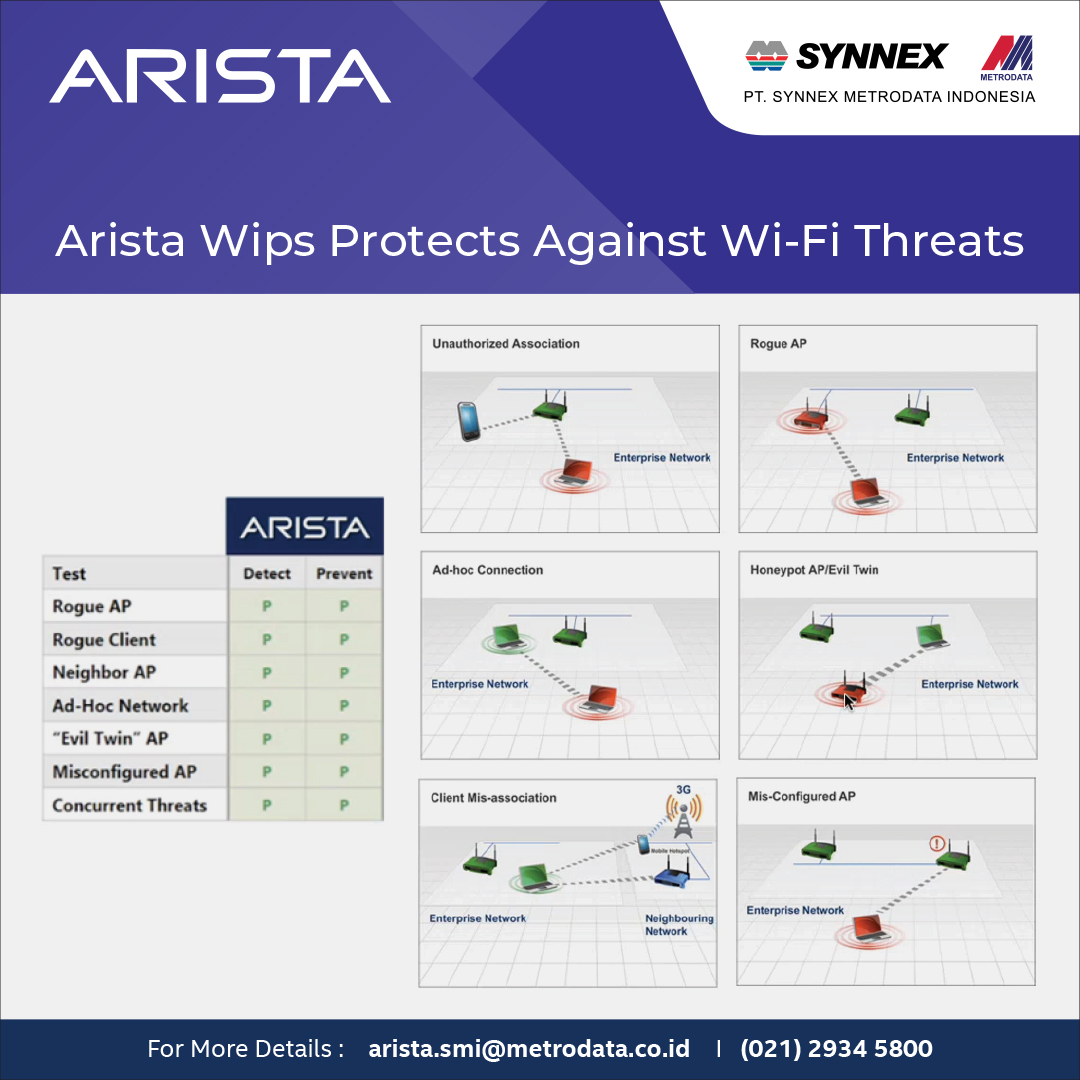 https://www.synnexmetrodata.com/wp-content/uploads/2021/01/EDM-Arista-Wips-Protects-Against-Wi-Fi-Threats-1080-x-1080-pixel.jpg