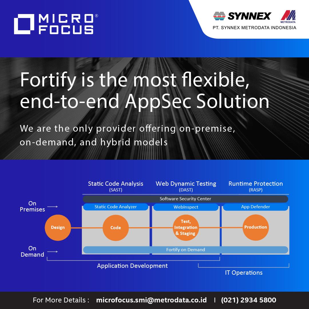 https://www.synnexmetrodata.com/wp-content/uploads/2021/01/EDM-Microfocus-Fortify-1080-x-1080-pixel.jpg