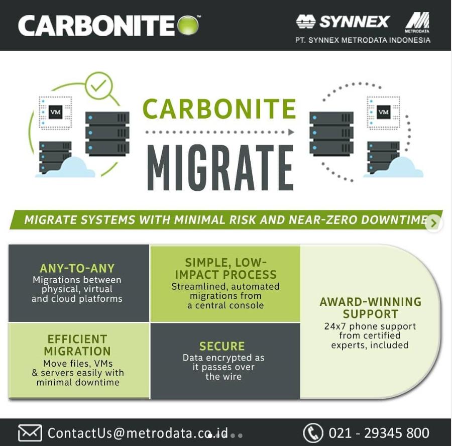 https://www.synnexmetrodata.com/wp-content/uploads/2021/03/EDM-Carbonite-Migrate.jpg