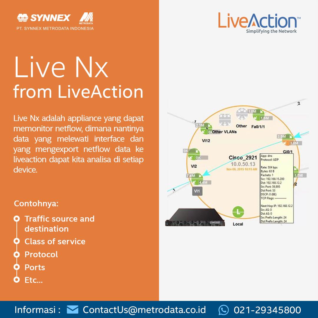 https://www.synnexmetrodata.com/wp-content/uploads/2021/03/LivNx-IG-1.jpg