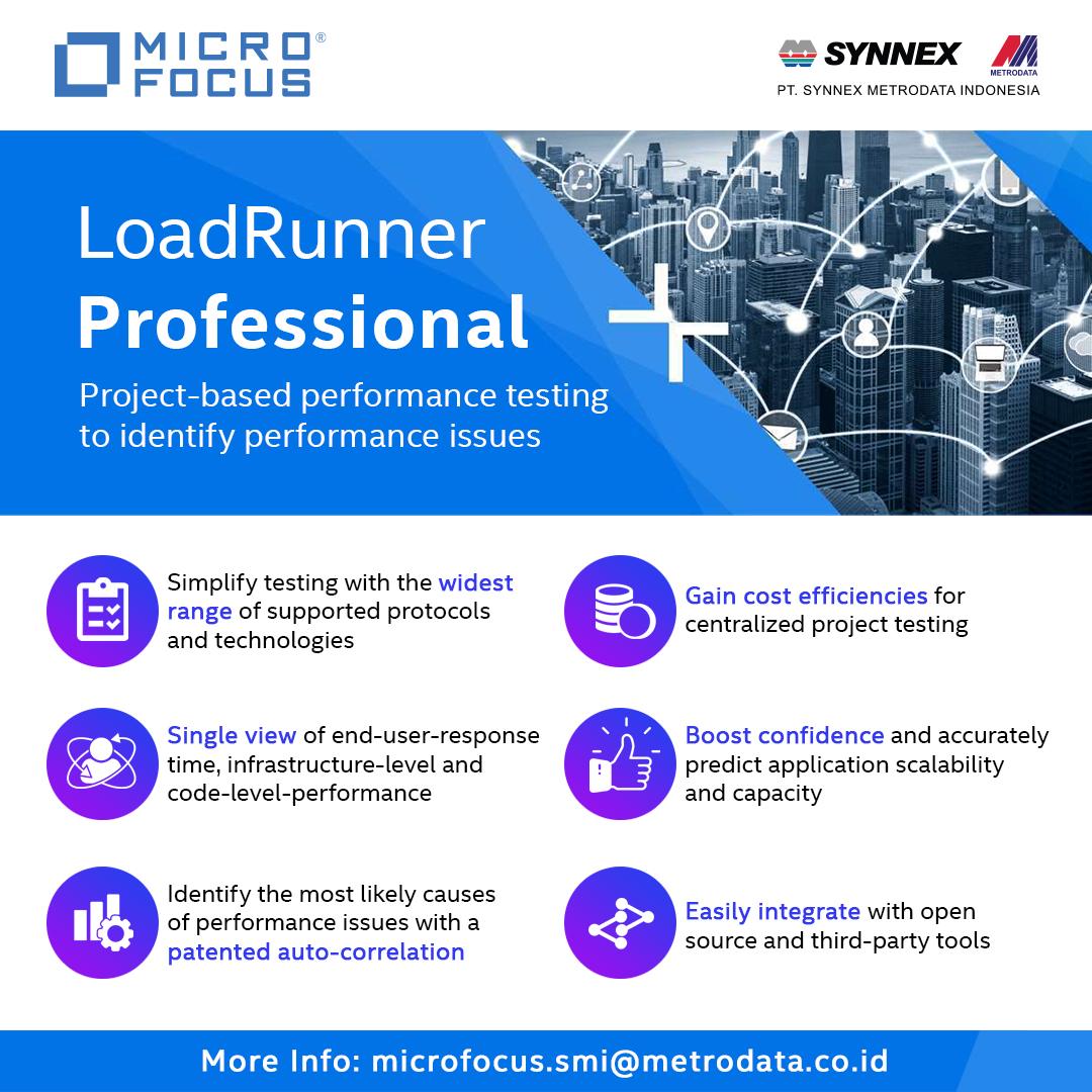 https://www.synnexmetrodata.com/wp-content/uploads/2021/03/LoadRunner-Pro.jpg