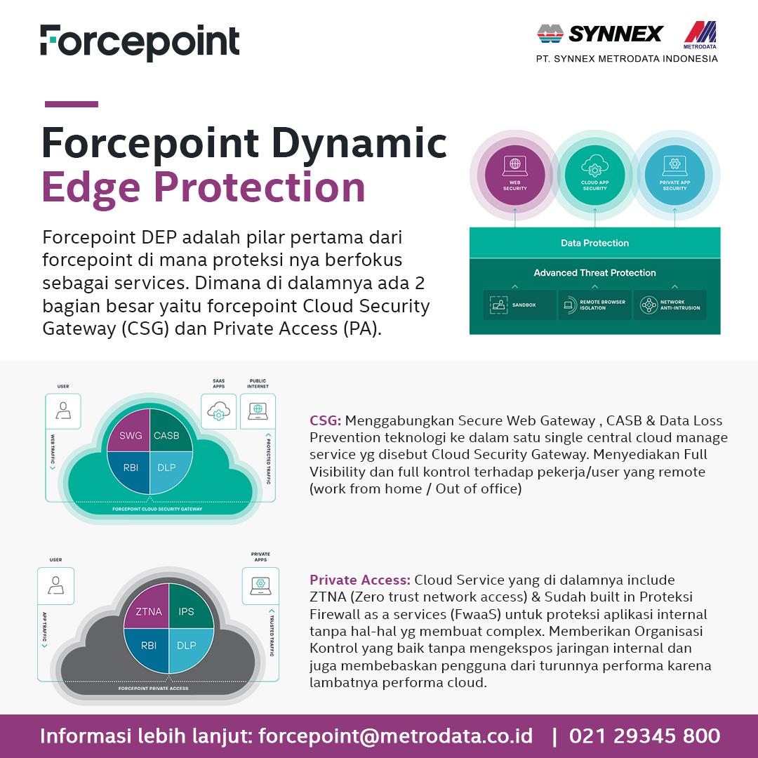 https://www.synnexmetrodata.com/wp-content/uploads/2021/04/3-Pilar-Proteksi-ForcePoint.jpg