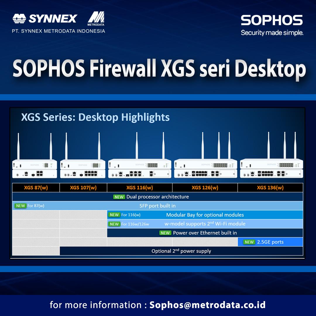 https://www.synnexmetrodata.com/wp-content/uploads/2021/05/Sophos-Firewall-XGS-Seri-Desktop.jpg