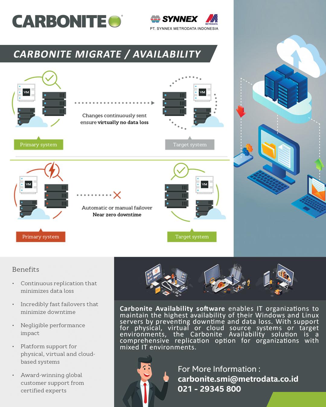 https://www.synnexmetrodata.com/wp-content/uploads/2021/06/Carbonite-Availability.jpg