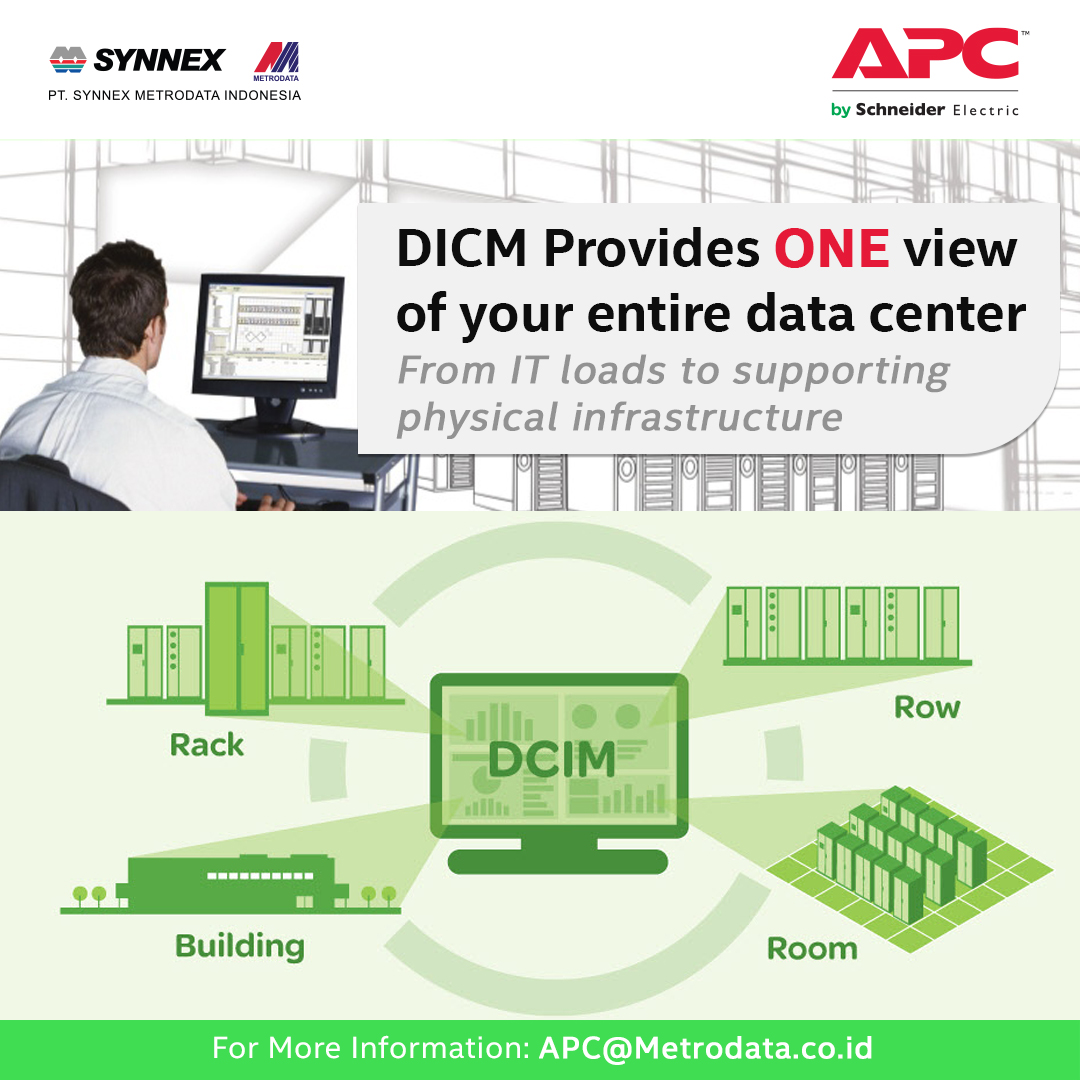 https://www.synnexmetrodata.com/wp-content/uploads/2021/06/EDM-APC-DICM-Provides-ONE-view-of-your-entire-data-center-1.jpg
