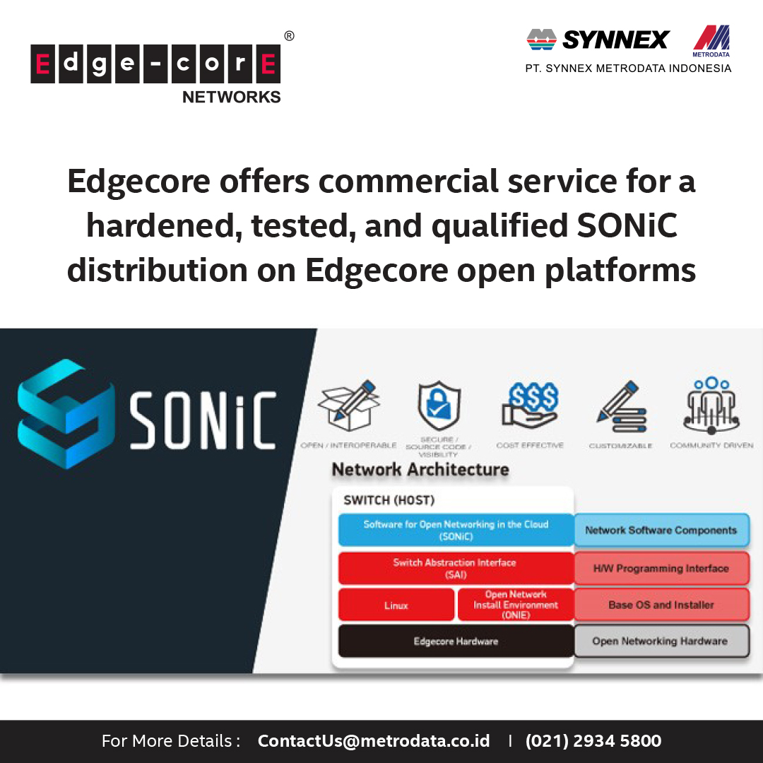 https://www.synnexmetrodata.com/wp-content/uploads/2021/06/EDM-Edgecore-x-SONiC-1080-x-1080-pixel-1.jpg