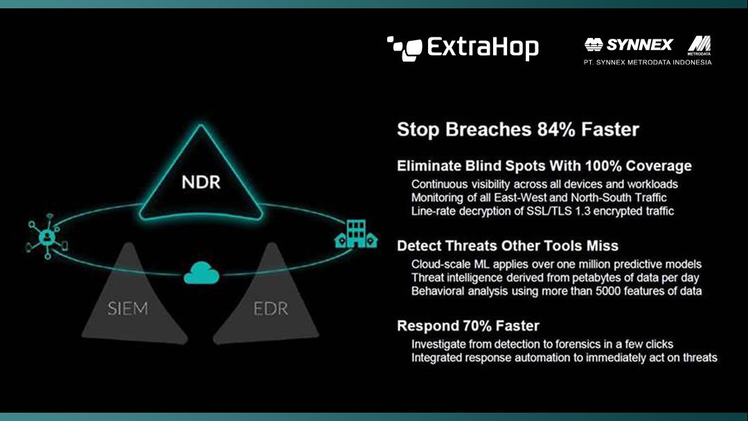 https://www.synnexmetrodata.com/wp-content/uploads/2021/06/IG-Extrahop.jpg