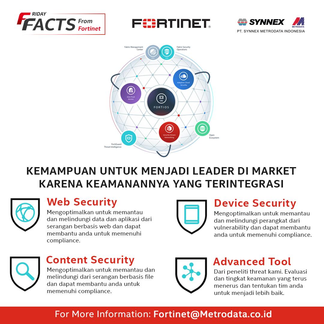 https://www.synnexmetrodata.com/wp-content/uploads/2021/06/June-Friday-Facts-4.jpg
