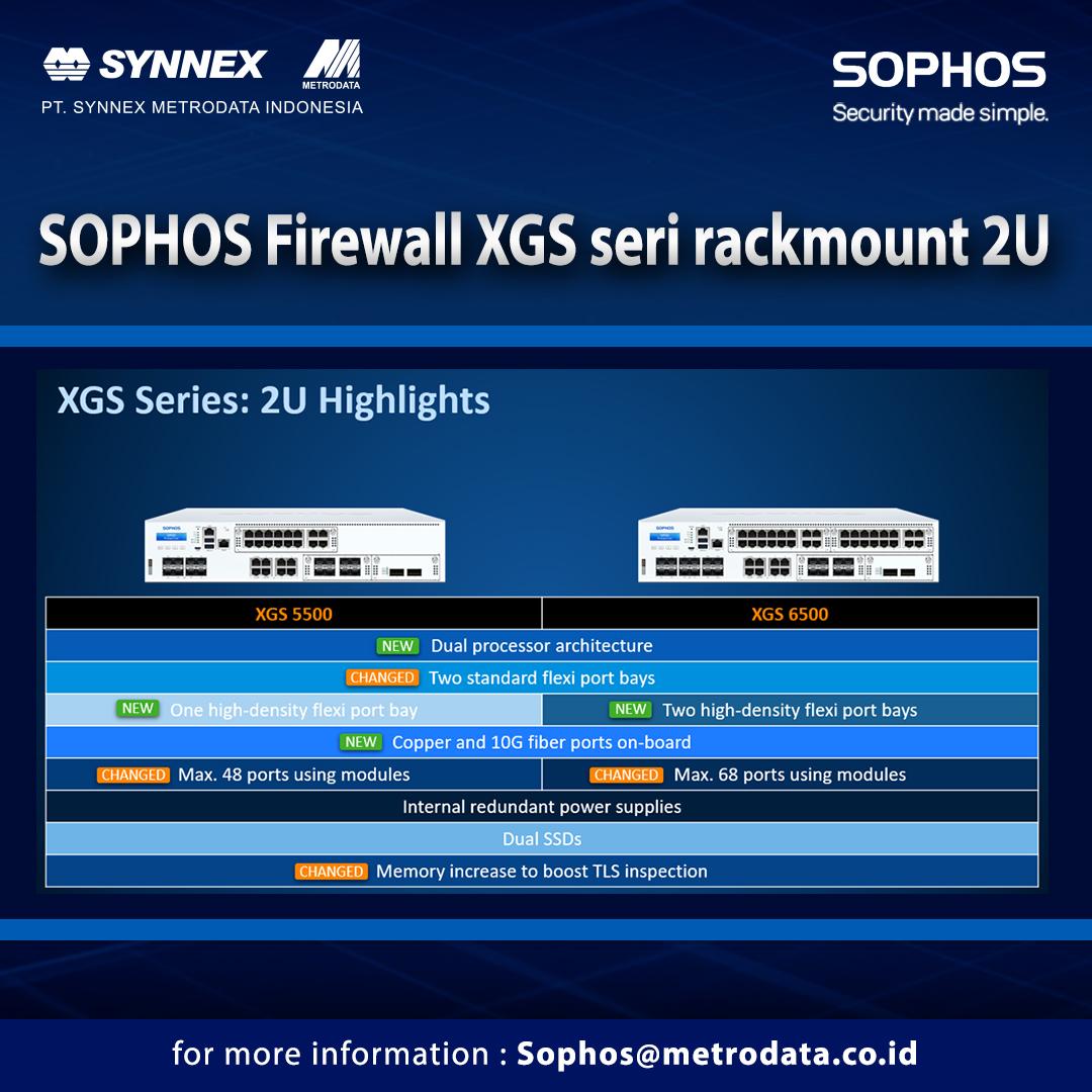 https://www.synnexmetrodata.com/wp-content/uploads/2021/06/Sophos-Firewall-XGS-Seri-Rackmount-2U.jpg