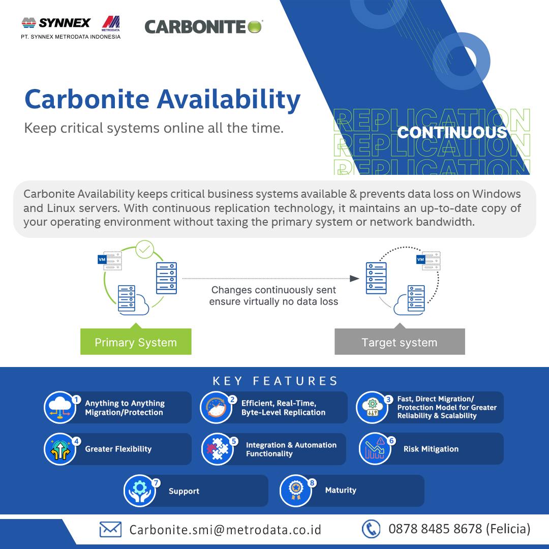 https://www.synnexmetrodata.com/wp-content/uploads/2021/07/Carbonite-Availability-3.jpg