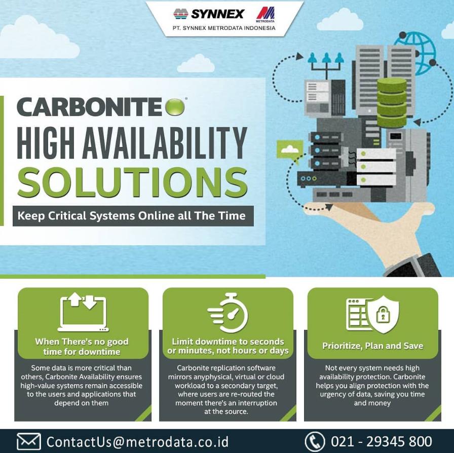 https://www.synnexmetrodata.com/wp-content/uploads/2021/07/Carbonite-HA.jpg
