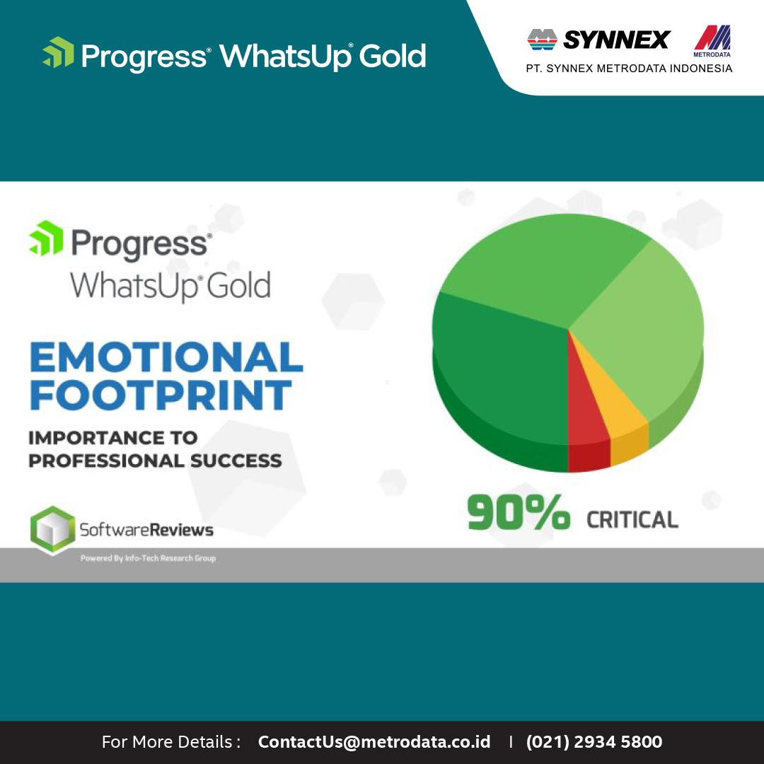 https://www.synnexmetrodata.com/wp-content/uploads/2021/07/EDM-Progress-WhatsUpGold-Emotional-Footprint-1080-x-1080-pixel.jpg