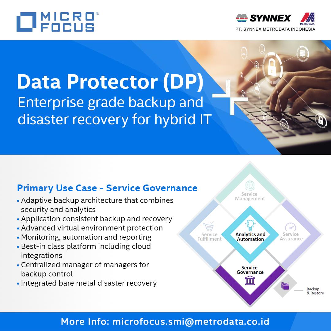 https://www.synnexmetrodata.com/wp-content/uploads/2021/09/EDM-Micro-Focus-Data-Protector.jpg