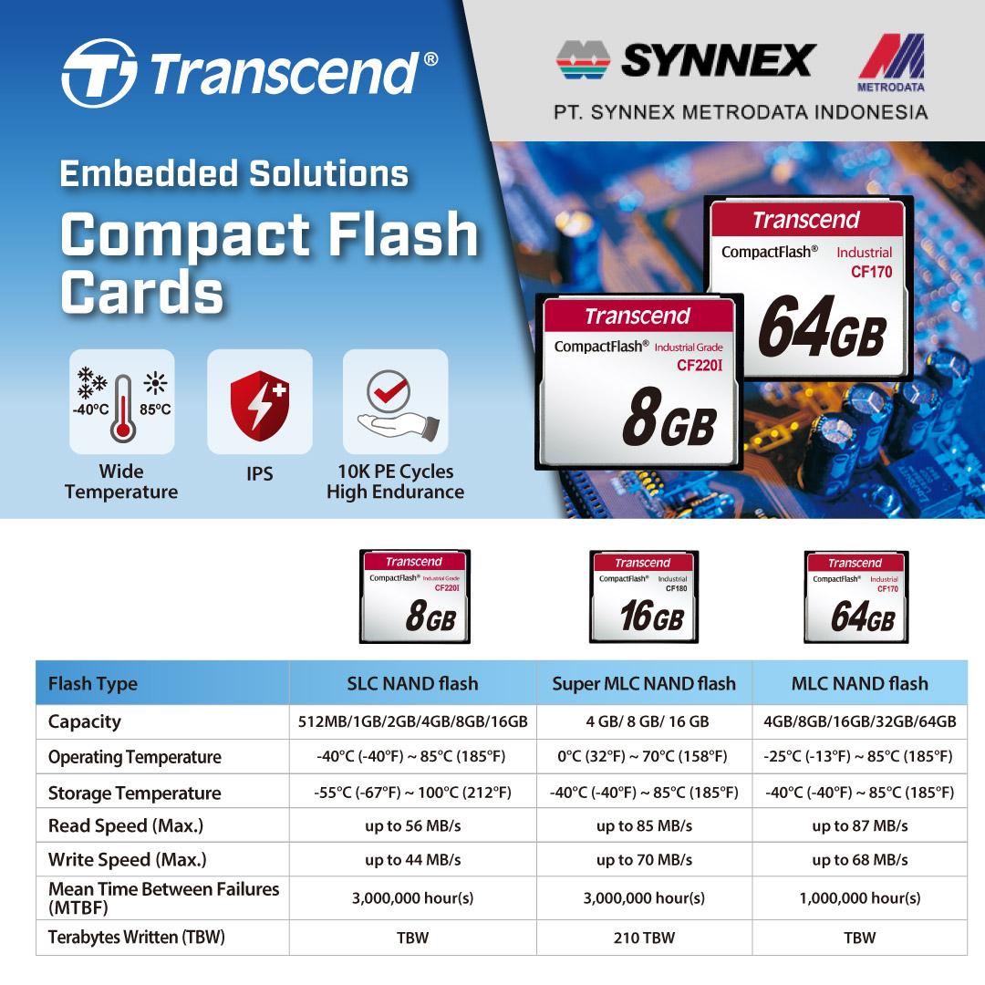 https://www.synnexmetrodata.com/wp-content/uploads/2021/10/EDM-Transcend-Embedded-Solutions-Compact-Flash-Cards.jpg