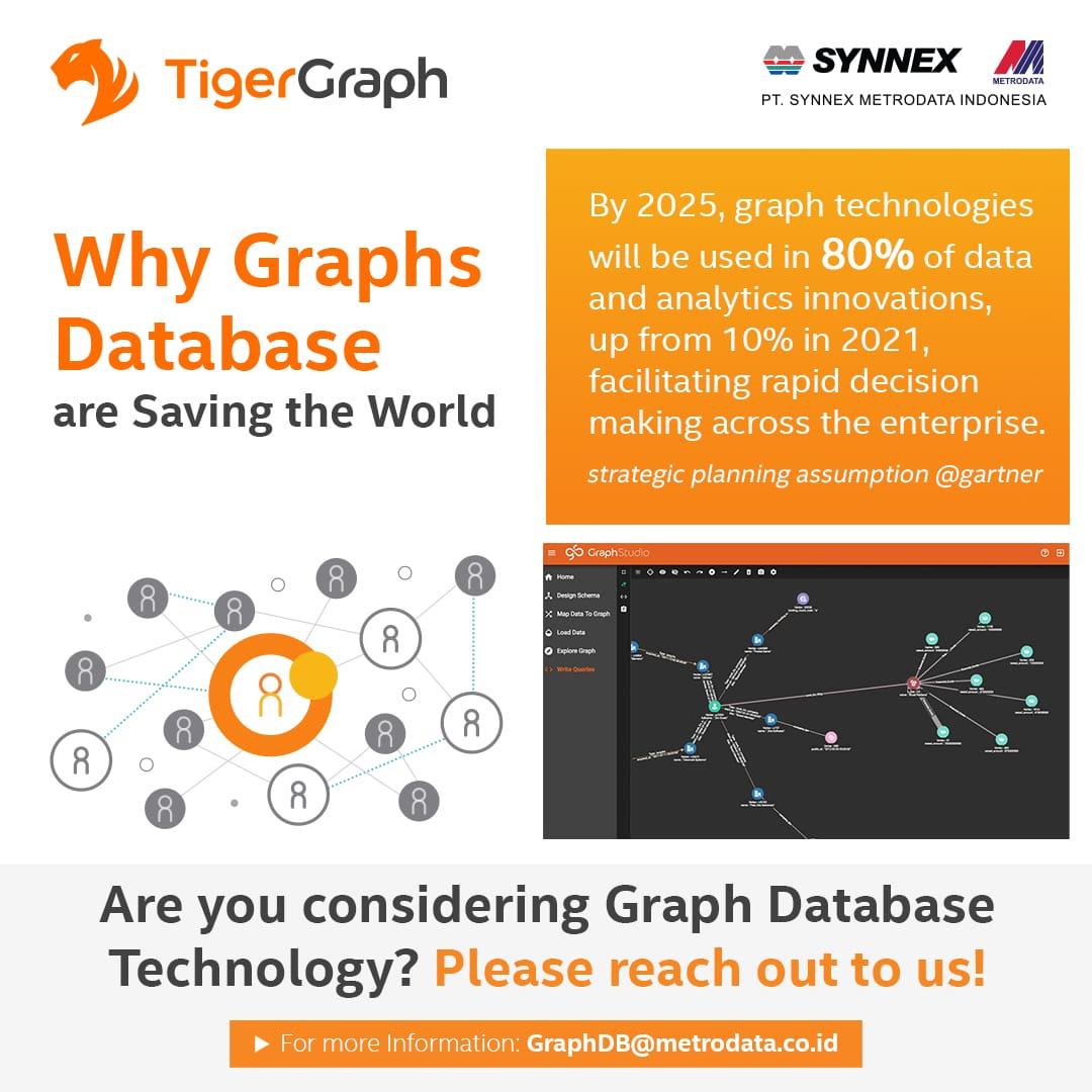 https://www.synnexmetrodata.com/wp-content/uploads/2021/10/TigerGraph-Why-Graphs-Database-are-Saving-the-World.jpeg